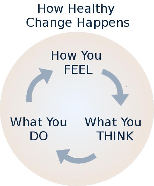 healthy-change